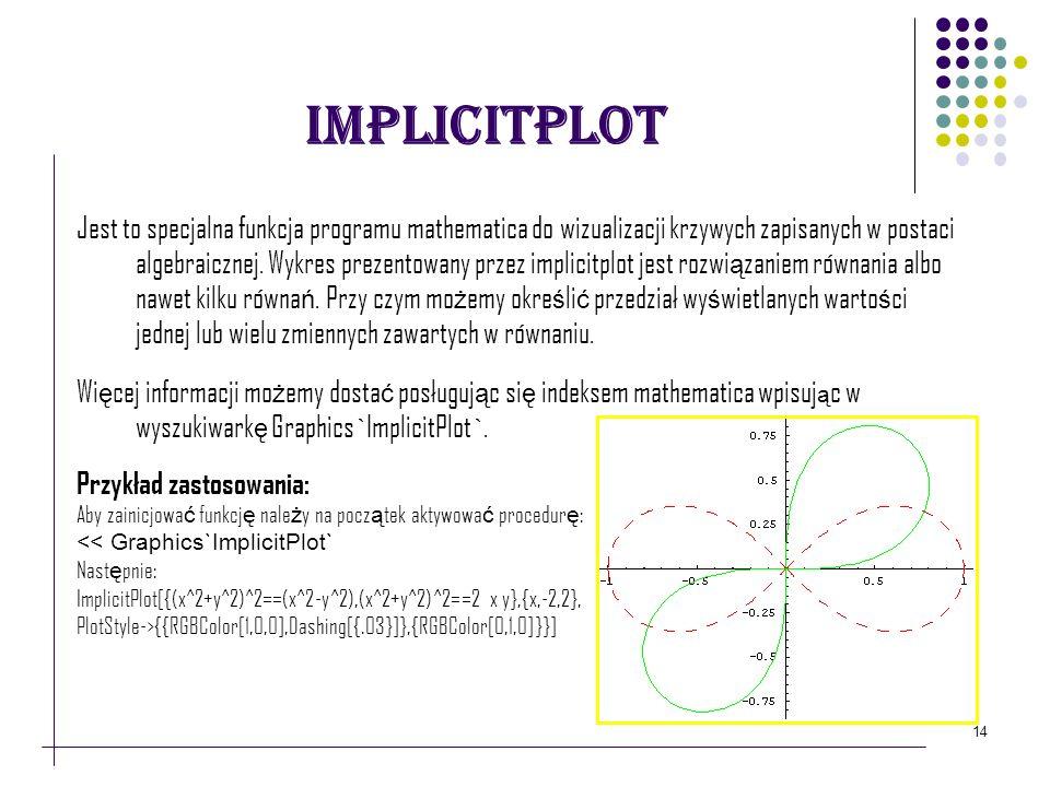 14 Implicitplot Jest to specjalna funkcja programu mathematica do wizualizacji krzywych zapisanych w postaci algebraicznej. Wykres prezentowany przez