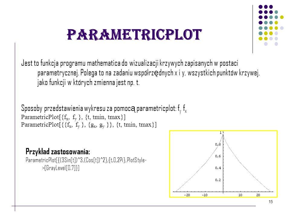 15 parametricplot Jest to funkcja programu mathematica do wizualizacji krzywych zapisanych w postaci parametrycznej. Polega to na zadaniu współrz ę dn