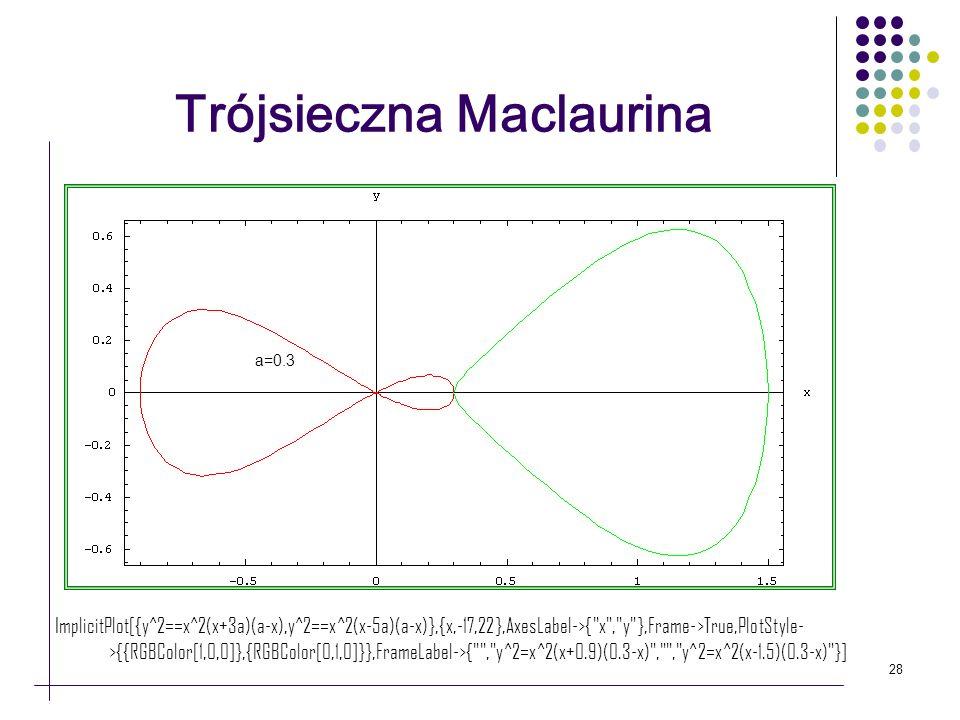 28 Trójsieczna Maclaurina a=0.3 ImplicitPlot[{y^2==x^2(x+3a)(a-x),y^2==x^2(x-5a)(a-x)},{x,-17,22},AxesLabel->{