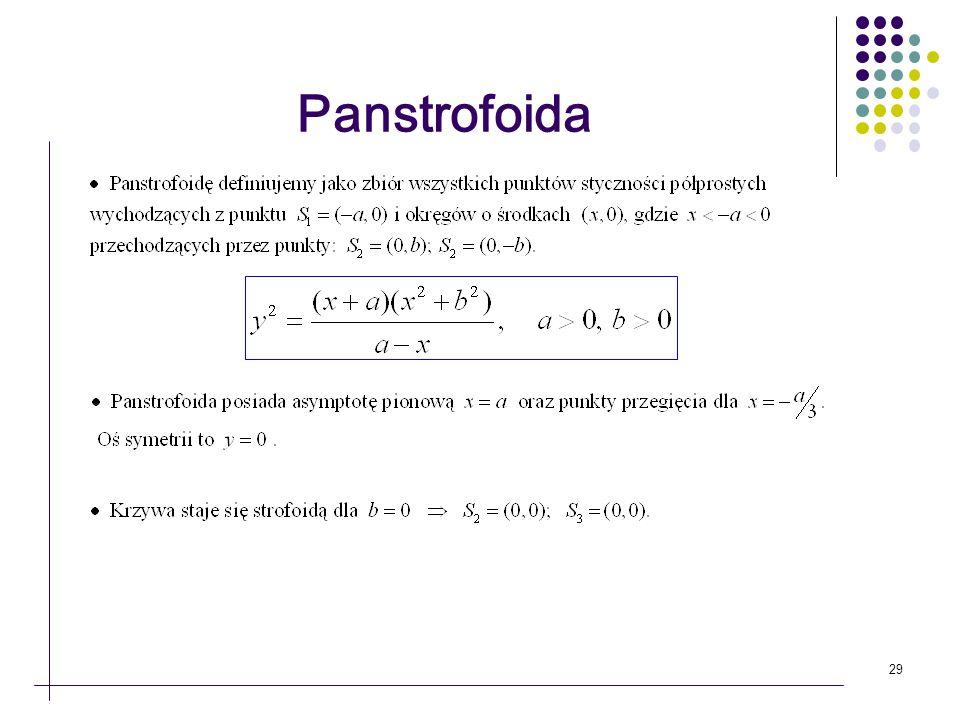 29 Panstrofoida