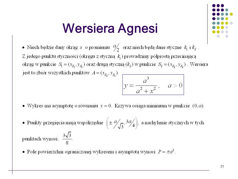 31 Wersiera Agnesi