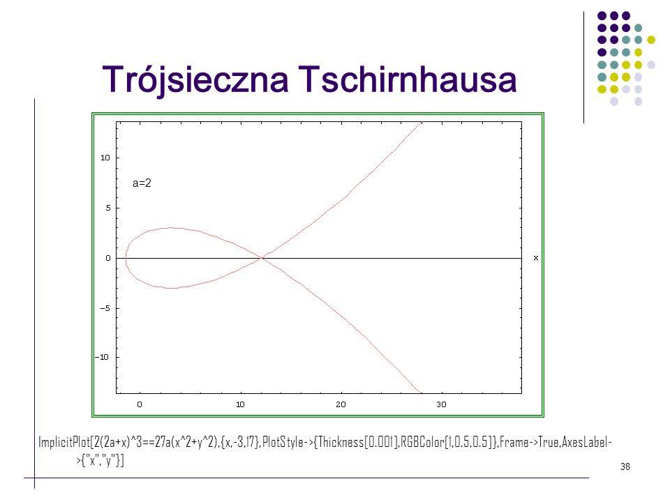 38 Trójsieczna Tschirnhausa a=2 ImplicitPlot[2(2a+x)^3==27a(x^2+y^2),{x,-3,17},PlotStyle->{Thickness[0.001],RGBColor[1,0.5,0.5]},Frame->True,AxesLabel