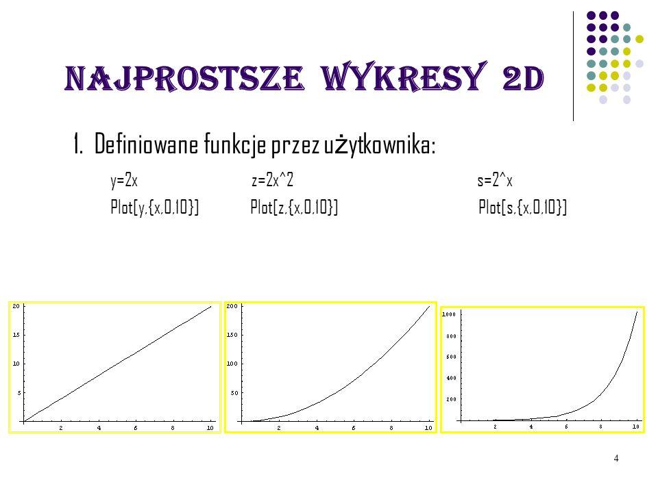 4 Najprostsze wykresy 2D 1. Definiowane funkcje przez u ż ytkownika: y=2x z=2x^2 s=2^x Plot[y,{x,0,10}] Plot[z,{x,0,10}] Plot[s,{x,0,10}]