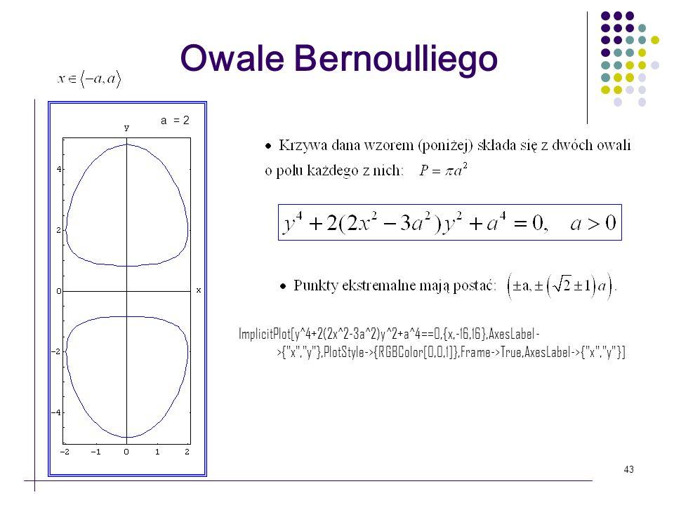 43 Owale Bernoulliego a = 2 ImplicitPlot[y^4+2(2x^2-3a^2)y^2+a^4==0,{x,-16,16},AxesLabel- >{