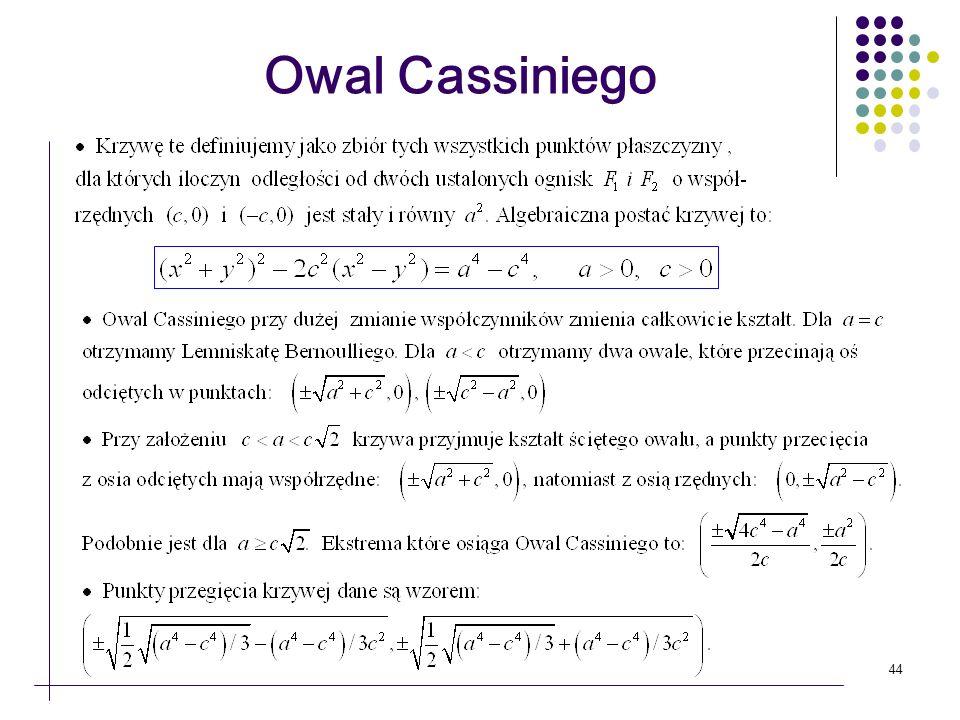 44 Owal Cassiniego