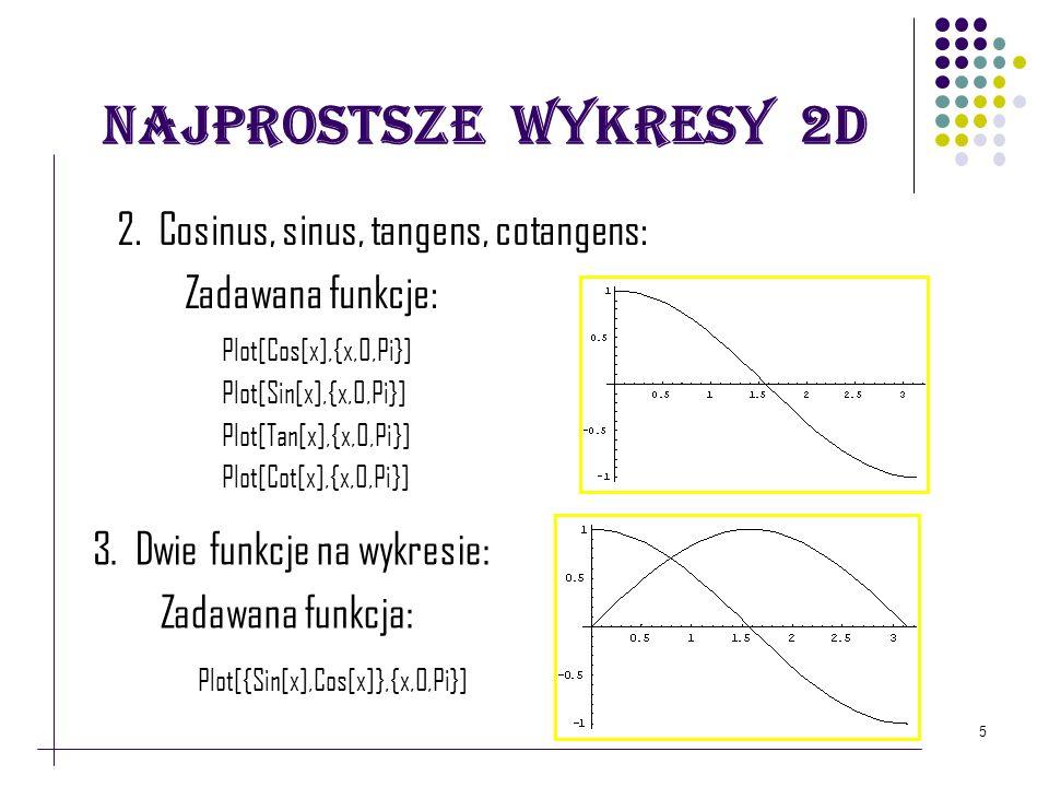 Najprostsze wykresy 2D 5 2. Cosinus, sinus, tangens, cotangens: Zadawana funkcje: Plot[Cos[x],{x,0,Pi}] Plot[Sin[x],{x,0,Pi}] Plot[Tan[x],{x,0,Pi}] Pl