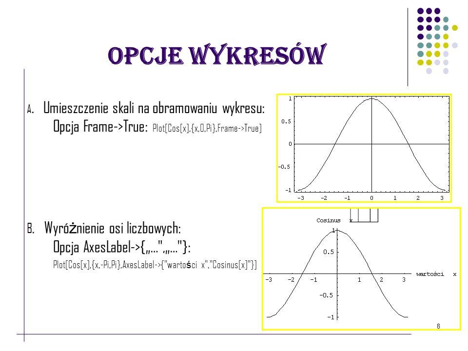 8 Opcje Wykresów A. Umieszczenie skali na obramowaniu wykresu: Opcja Frame->True: Plot[Cos[x],{x,0,Pi},Frame->True] B. Wyró ż nienie osi liczbowych: O