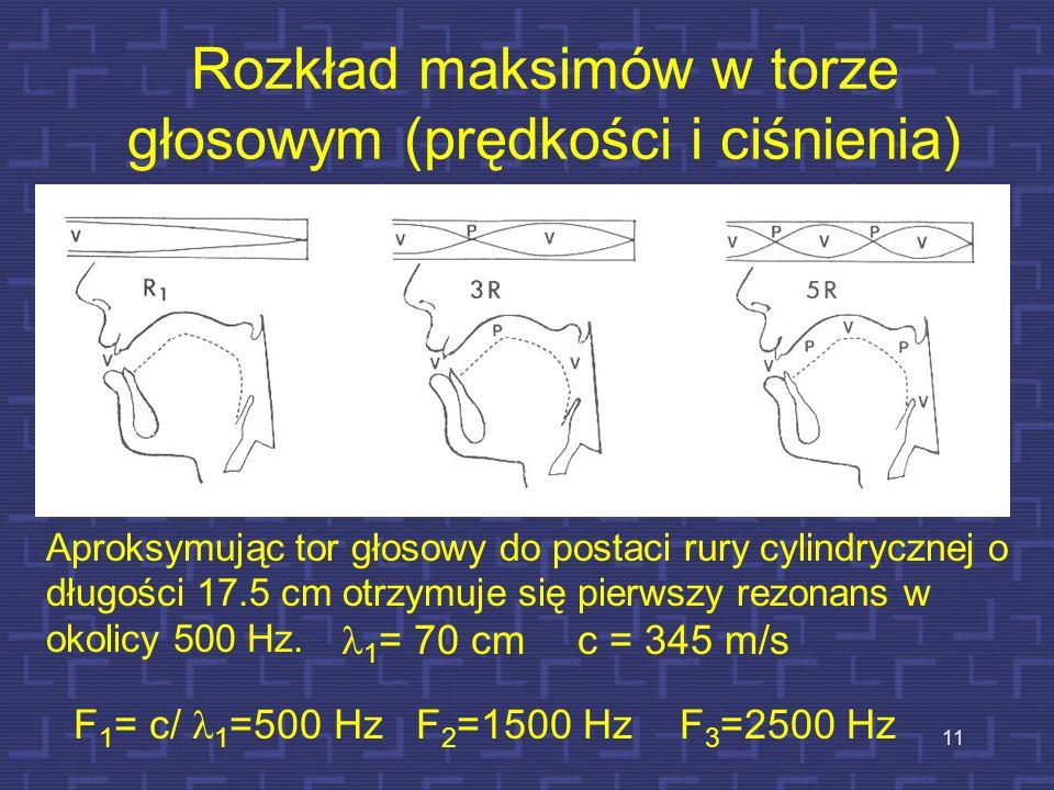10 1-y rezonans w torze głosowym = 4 l = 70 cm – długość fali 1-ego rezonansu Prędkość rozchodzenia się fali akustycznej w powietrzu = 345 m/s = 34500