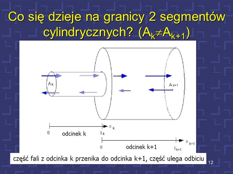 11 Rozkład maksimów w torze głosowym (prędkości i ciśnienia) Aproksymując tor głosowy do postaci rury cylindrycznej o długości 17.5 cm otrzymuje się p