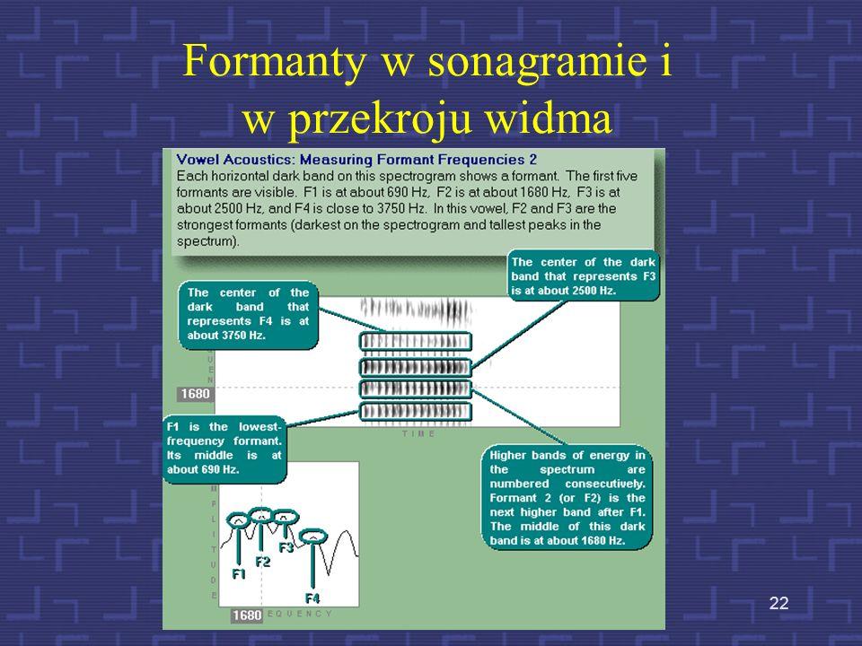 21 Sonagram (spectrogram) i przekrój widmowy (short-term spectrum)