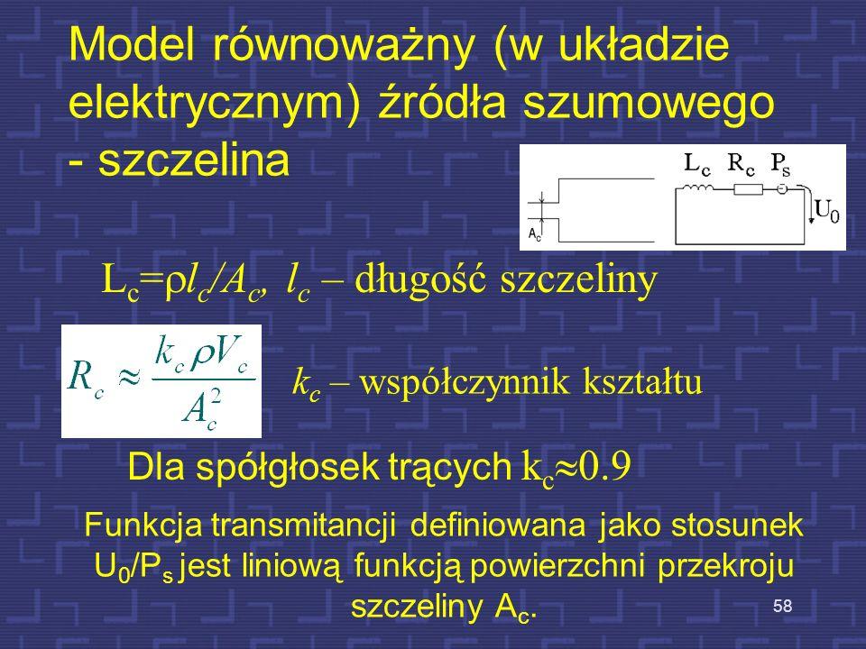 57 Liczba Reynoldsa W przypadku przewężenia o powierzchni przekroju 0.6 cm 2, i prędkości objętościowej przepływu 1000 cm 3 /s - Re=12000 W przypadku