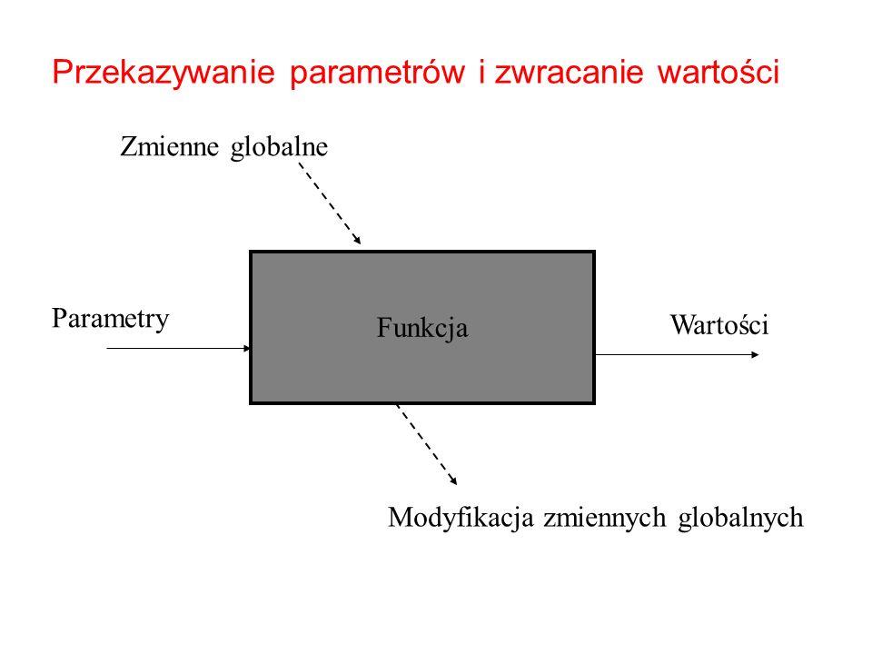 Przekazywanie parametrów i zwracanie wartości Funkcja Zmienne globalne Modyfikacja zmiennych globalnych Parametry Wartości