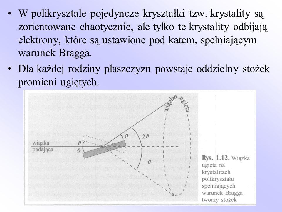 W polikrysztale pojedyncze kryształki tzw. krystality są zorientowane chaotycznie, ale tylko te krystality odbijają elektrony, które są ustawione pod