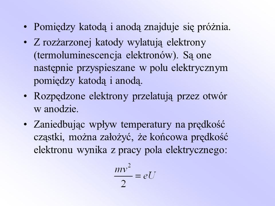 Zatem pęd elektronu można wyliczyć ze wzoru: Czyli po przekształceniu: Zależność długości fali elektronów od napięcia przyspieszającego: Mając działo elektronowe, można wykorzystać je do zjawiska dyfrakcji fali.