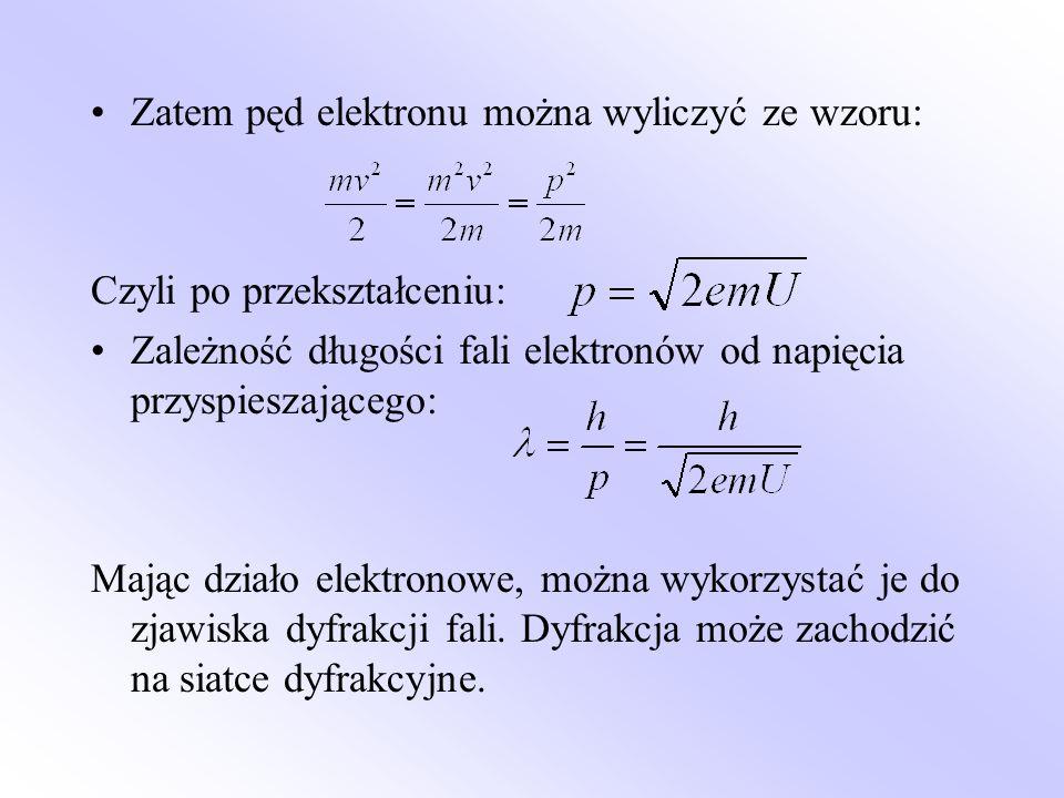 Zatem pęd elektronu można wyliczyć ze wzoru: Czyli po przekształceniu: Zależność długości fali elektronów od napięcia przyspieszającego: Mając działo