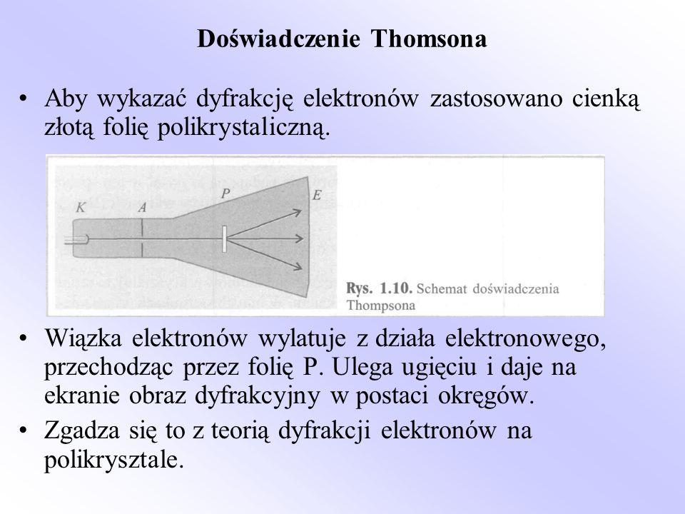 Doświadczenie Thomsona Aby wykazać dyfrakcję elektronów zastosowano cienką złotą folię polikrystaliczną. Wiązka elektronów wylatuje z działa elektrono