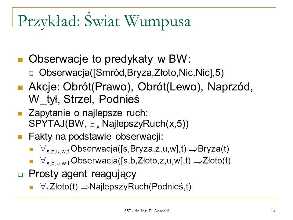 Przykład: Świat Wumpusa Obserwacje to predykaty w BW: Obserwacja([Smród,Bryza,Złoto,Nic,Nic],5) Akcje: Obrót(Prawo), Obrót(Lewo), Naprzód, W_tył, Strz