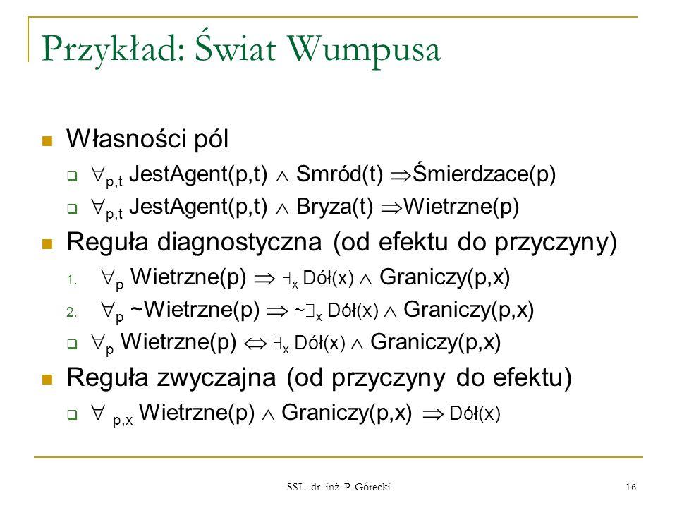 Przykład: Świat Wumpusa Własności pól p,t JestAgent(p,t) Smród(t) Śmierdzace(p) p,t JestAgent(p,t) Bryza(t) Wietrzne(p) Reguła diagnostyczna (od efekt