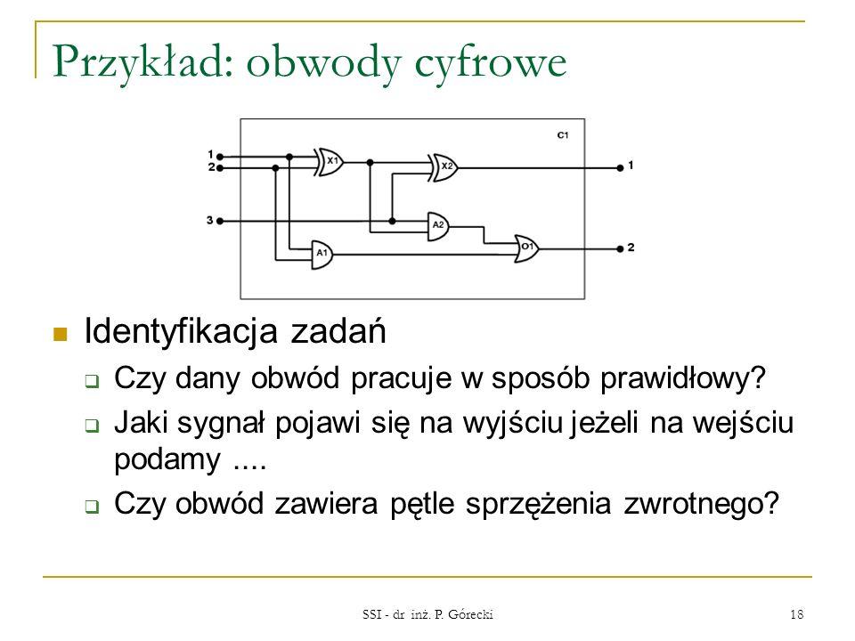 Przykład: obwody cyfrowe Identyfikacja zadań Czy dany obwód pracuje w sposób prawidłowy? Jaki sygnał pojawi się na wyjściu jeżeli na wejściu podamy...