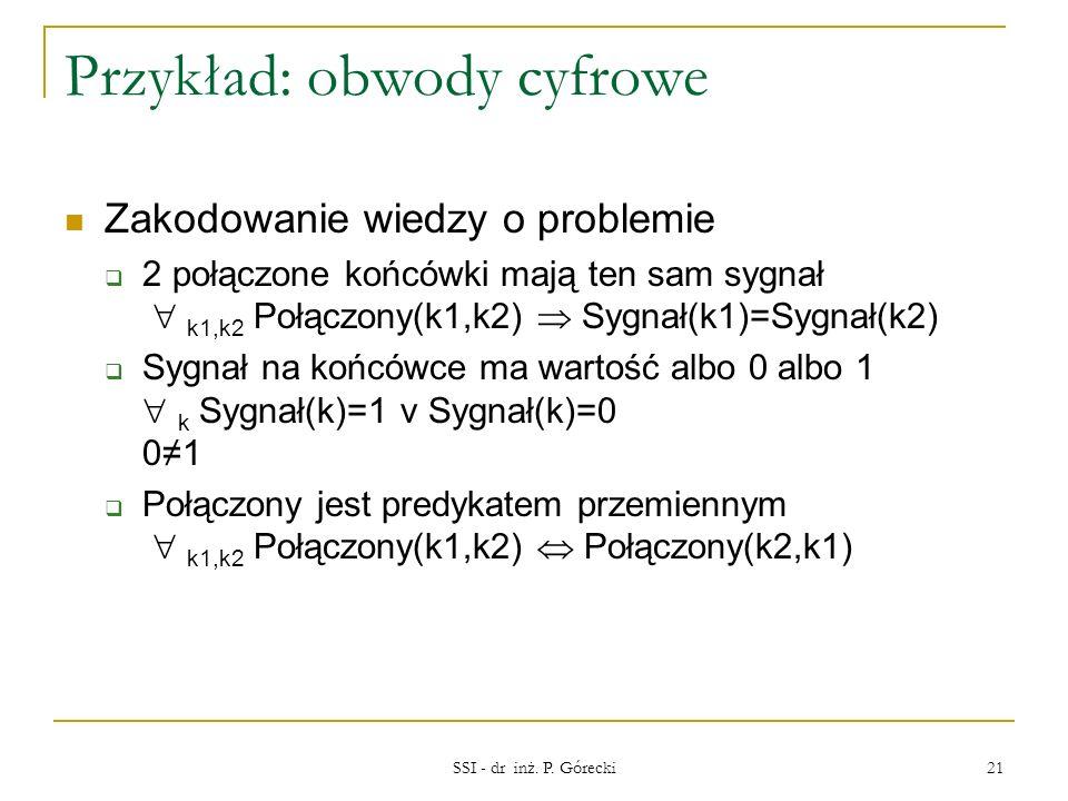 Przykład: obwody cyfrowe Zakodowanie wiedzy o problemie 2 połączone końcówki mają ten sam sygnał k1,k2 Połączony(k1,k2) Sygnał(k1)=Sygnał(k2) Sygnał n