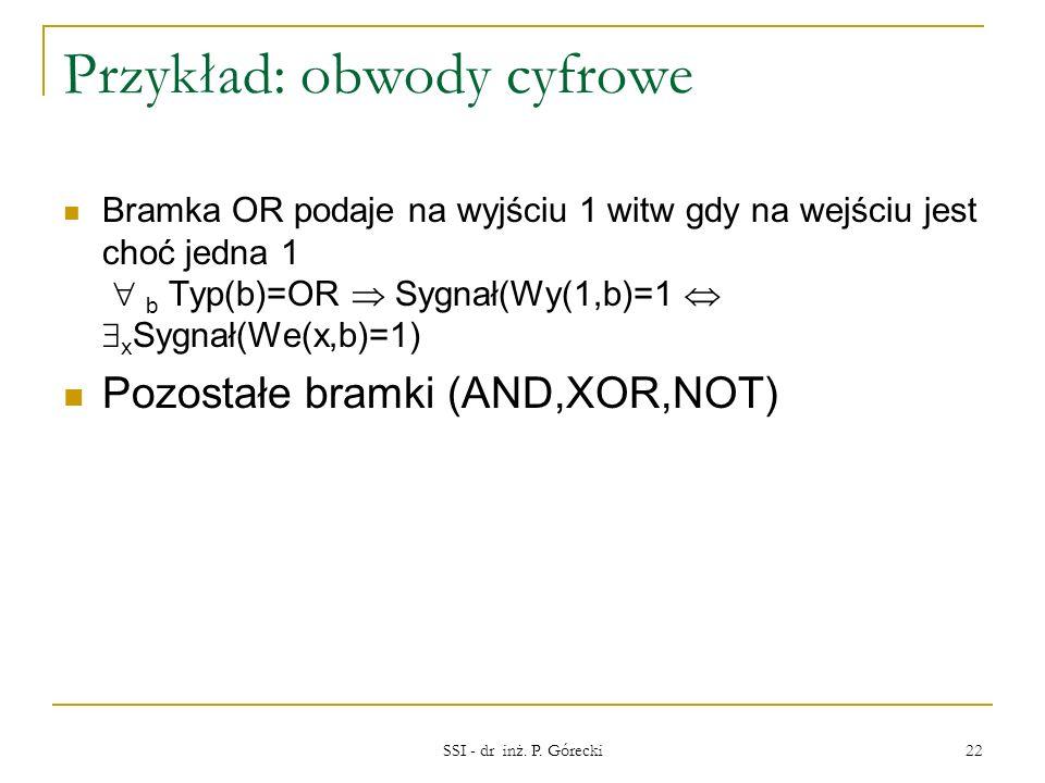 Przykład: obwody cyfrowe Bramka OR podaje na wyjściu 1 witw gdy na wejściu jest choć jedna 1 b Typ(b)=OR Sygnał(Wy(1,b)=1 x Sygnał(We(x,b)=1) Pozostał