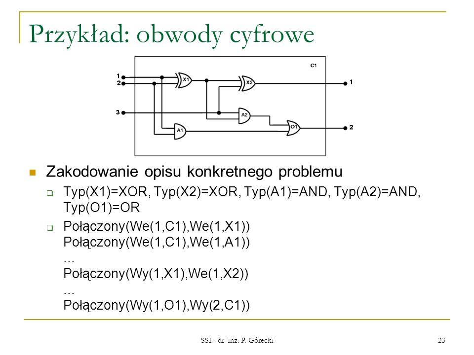 Przykład: obwody cyfrowe Zakodowanie opisu konkretnego problemu Typ(X1)=XOR, Typ(X2)=XOR, Typ(A1)=AND, Typ(A2)=AND, Typ(O1)=OR Połączony(We(1,C1),We(1