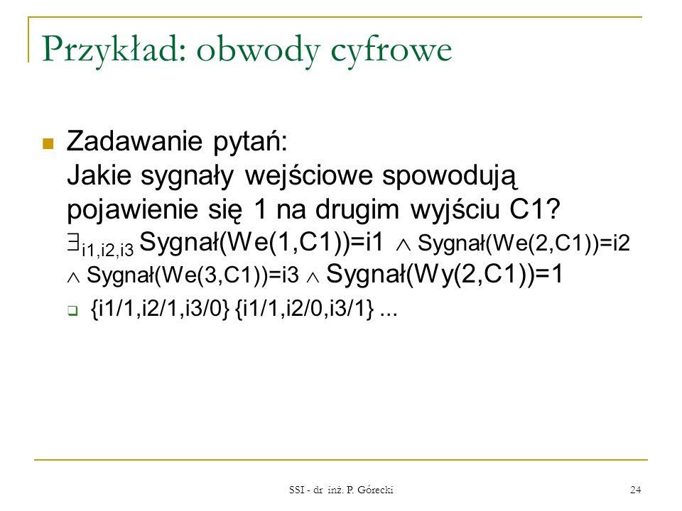 Przykład: obwody cyfrowe Zadawanie pytań: Jakie sygnały wejściowe spowodują pojawienie się 1 na drugim wyjściu C1? i1,i2,i3 Sygnał(We(1,C1))=i1 Sygnał