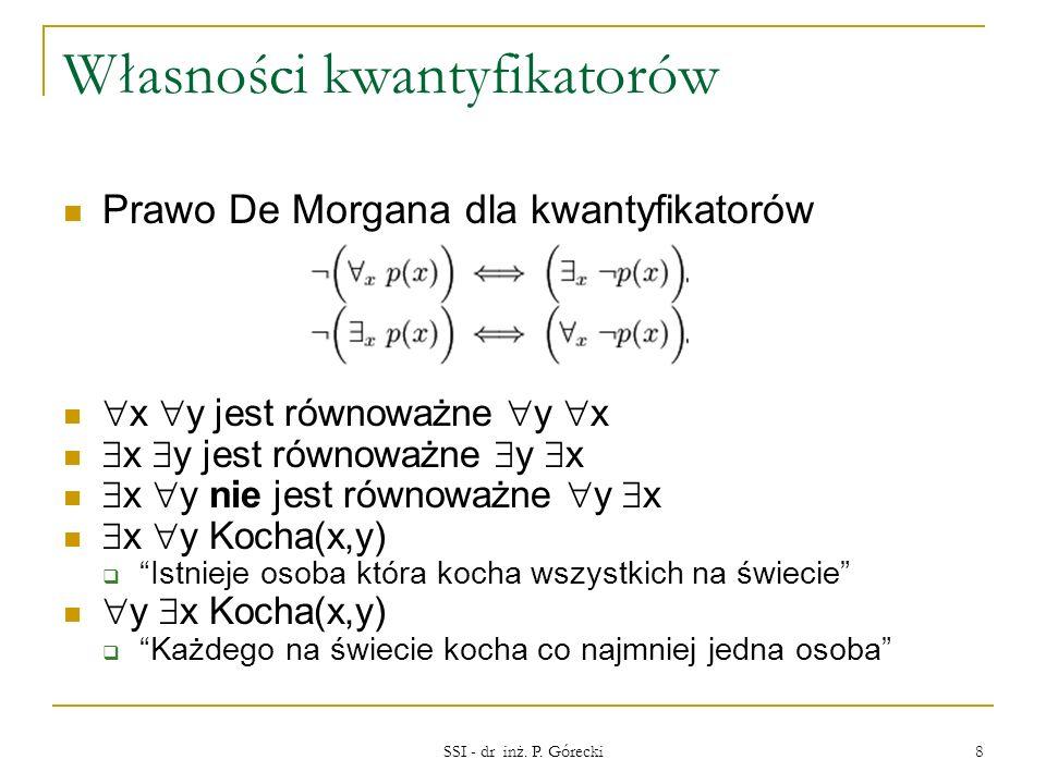 Własności kwantyfikatorów Prawo De Morgana dla kwantyfikatorów x y jest równoważne y x x y nie jest równoważne y x x y Kocha(x,y) Istnieje osoba która