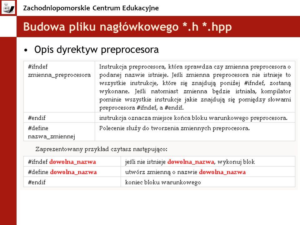 Zachodniopomorskie Centrum Edukacyjne Budowa pliku nagłówkowego *.h *.hpp Opis dyrektyw preprocesora