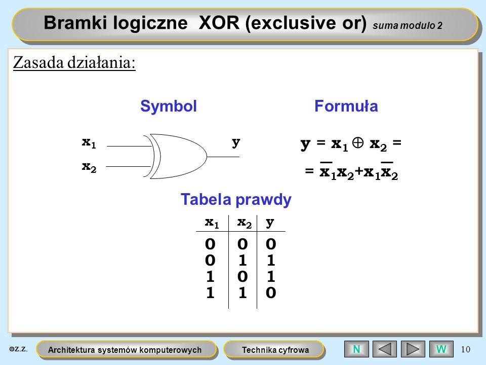 Technika cyfrowaArchitektura systemów komputerowych 10 WN Zasada działania: 0 0 0 0 0 1 1 11 0 1 1 Bramki logiczne XOR (exclusive or) suma modulo 2 x1