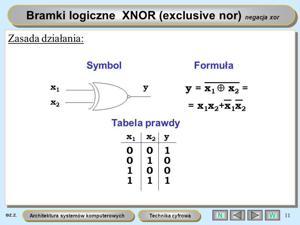 Technika cyfrowaArchitektura systemów komputerowych 11 WN Bramki logiczne XNOR (exclusive nor) negacja xor Zasada działania: 1 0 0 0 0 1 1 11 1 0 0 x1