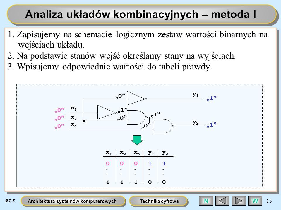 Technika cyfrowaArchitektura systemów komputerowych 13 WN 1. Zapisujemy na schemacie logicznym zestaw wartości binarnych na wejściach układu. 2. Na po