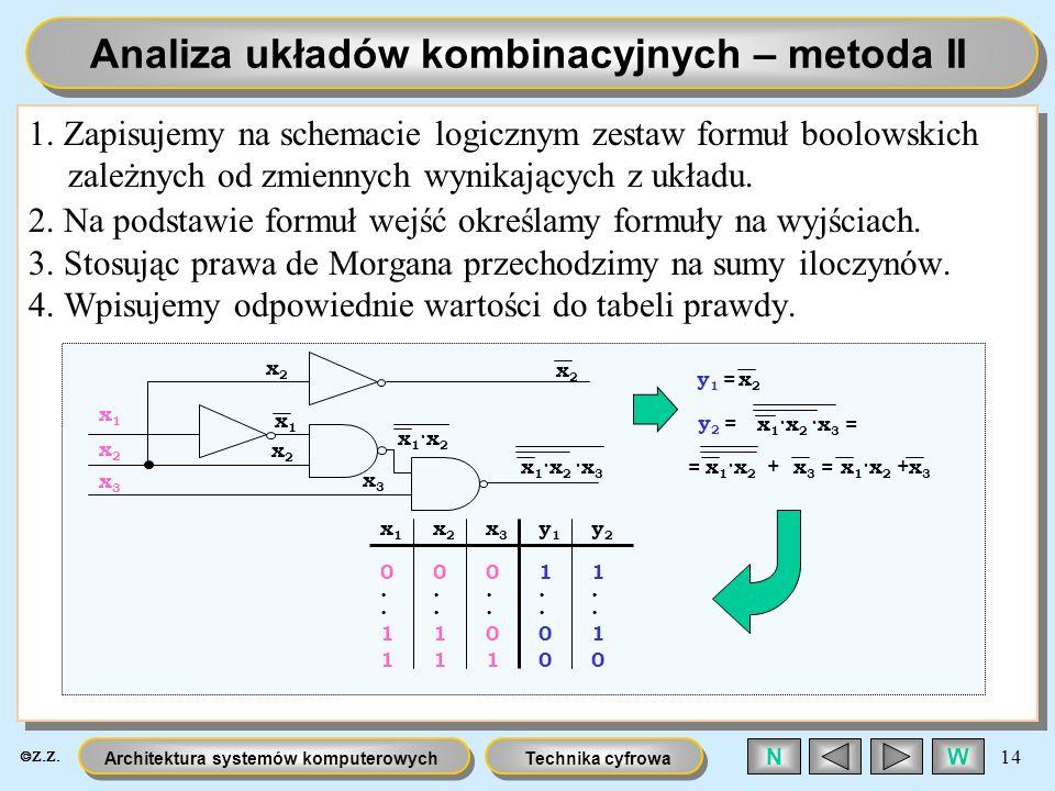 Technika cyfrowaArchitektura systemów komputerowych 14 WN 1. Zapisujemy na schemacie logicznym zestaw formuł boolowskich zależnych od zmiennych wynika