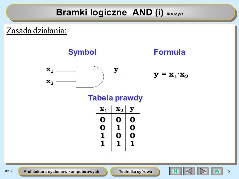 Technika cyfrowaArchitektura systemów komputerowych 5 WN Zasada działania: Bramki logiczne AND (i) iloczyn x1x1 x2x2 SymbolFormuła y = x 1 ·x 2 y Tabe