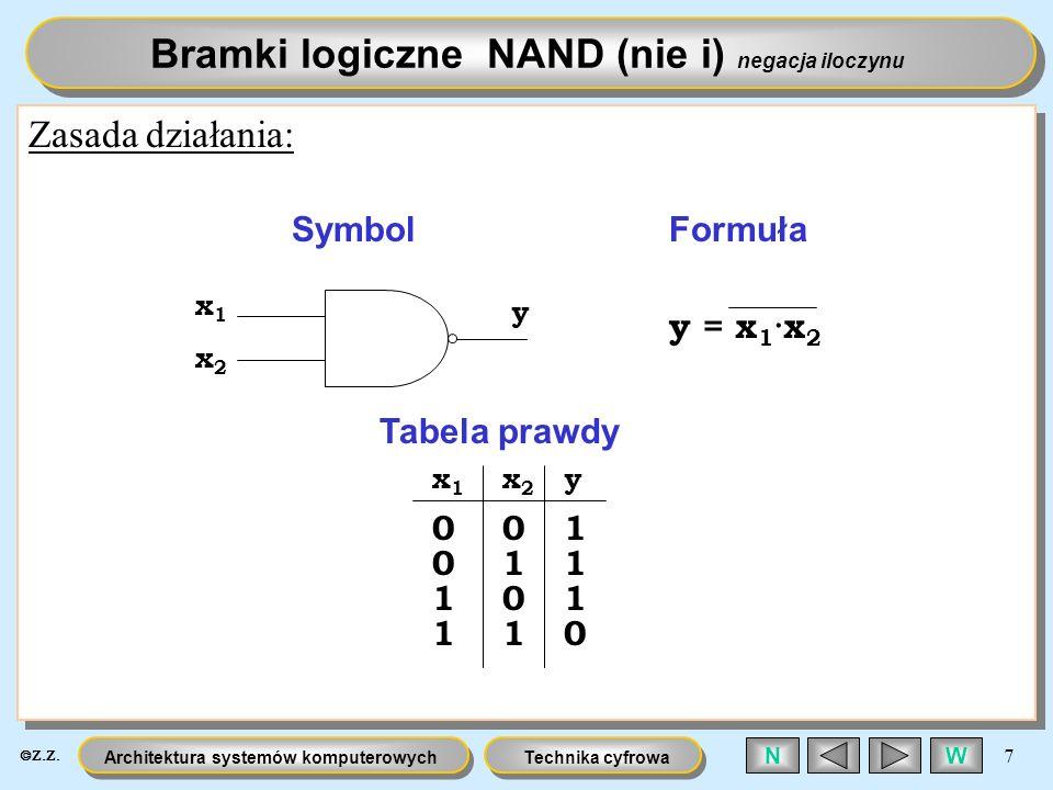 Technika cyfrowaArchitektura systemów komputerowych 7 WN Zasada działania: 0 0 0 0 0 1 1 11 1 1 1 Bramki logiczne NAND (nie i) negacja iloczynu x1x1 x