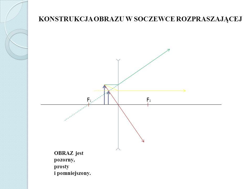 KONSTRUKCJA OBRAZU W SOCZEWCE ROZPRASZAJĄCEJ F2F2 F1F1 OBRAZ jest pozorny, prosty i pomniejszony.