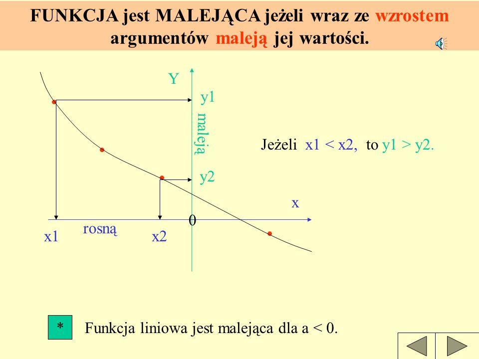 Wraz ze wzrostem argumentów,maleją wartości funkcji. a r g u m e n t y wartościwartości