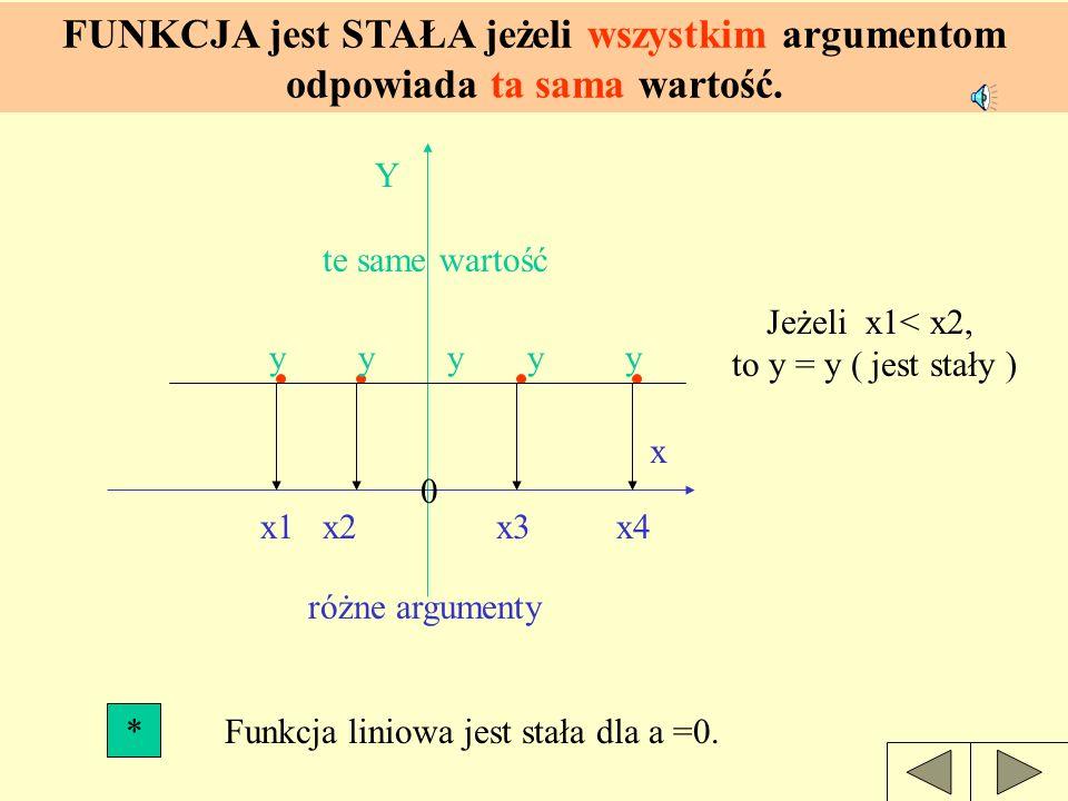 Różne argumenty,równe wartości funkcji. argumenty w a r t o ś c i