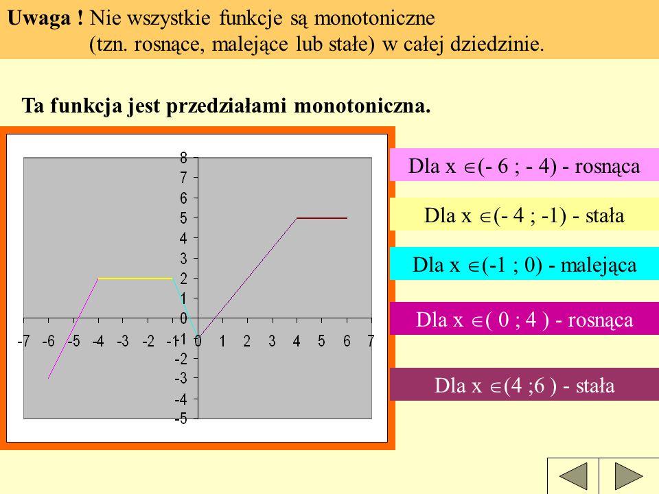 FUNKCJA jest STAŁA jeżeli wszystkim argumentom odpowiada ta sama wartość. Y x 0 x1x2 * Funkcja liniowa jest stała dla a =0. x3 x4 y y y y y Jeżeli x1<