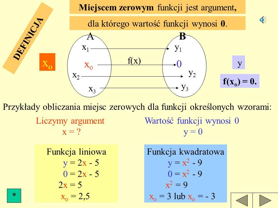 Uwaga ! Nie wszystkie funkcje są monotoniczne (tzn. rosnące, malejące lub stałe) w całej dziedzinie. Ta funkcja jest przedziałami monotoniczna. Dla x