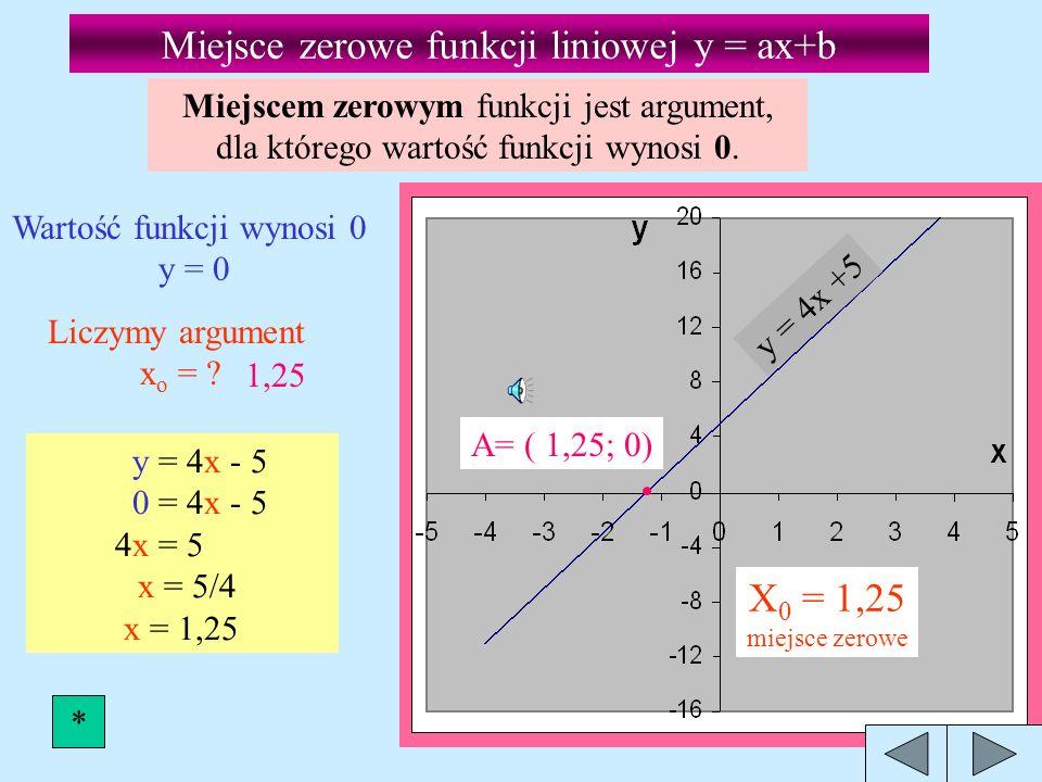 Monotoniczność funkcji liniowej y = ax+b Funkcja liniowa jest rosnąca, gdy współczynnik kierunkowy a jest dodatni.