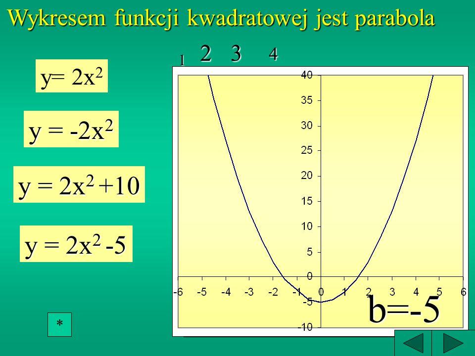 Wykresem proporcjonalności odwrotnej jest hiperbola y = y = ax a = xy a = xy współczynnik proporcjonalności x y a 0 x i y nazywamy wielkościami x i y nazywamy wielkościami odwrotnie proporcjonalnymi.