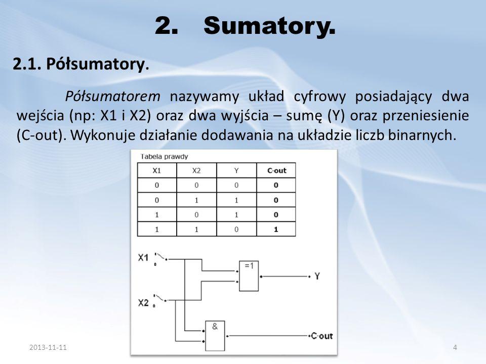 2.1. Półsumatory. 2.Sumatory. Półsumatorem nazywamy układ cyfrowy posiadający dwa wejścia (np: X1 i X2) oraz dwa wyjścia – sumę (Y) oraz przeniesienie