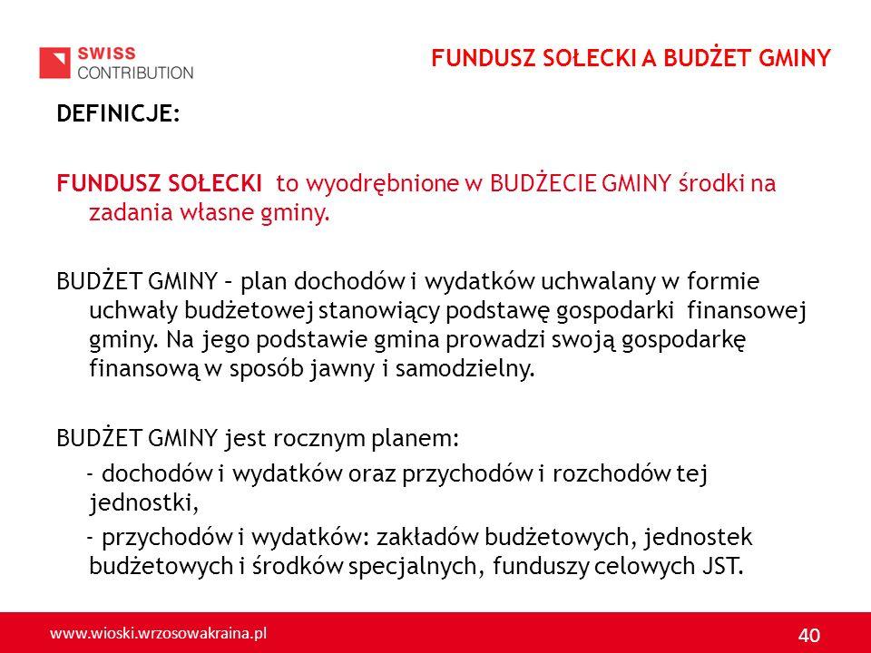www.wioski.wrzosowakraina.pl 40 DEFINICJE: FUNDUSZ SOŁECKI to wyodrębnione w BUDŻECIE GMINY środki na zadania własne gminy. BUDŻET GMINY – plan dochod