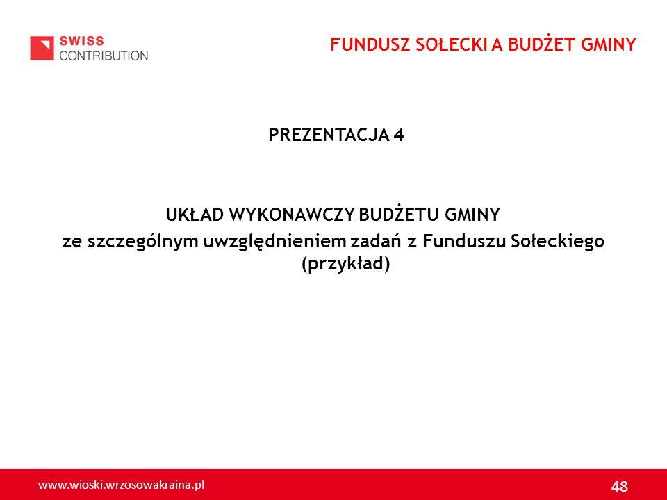 www.wioski.wrzosowakraina.pl 48 PREZENTACJA 4 UKŁAD WYKONAWCZY BUDŻETU GMINY ze szczególnym uwzględnieniem zadań z Funduszu Sołeckiego (przykład) FUND