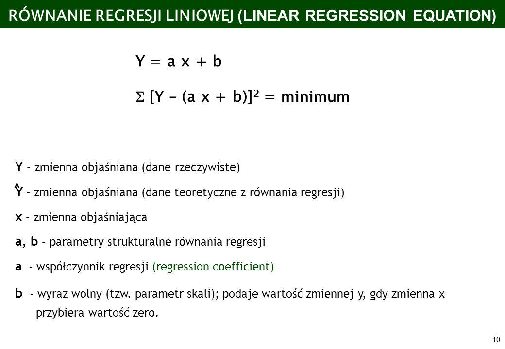 10 RÓWNANIE REGRESJI LINIOWEJ (LINEAR REGRESSION EQUATION) Y = a x + b [Y – (a x + b)] 2 = minimum Y – zmienna objaśniana (dane rzeczywiste) Y – zmien