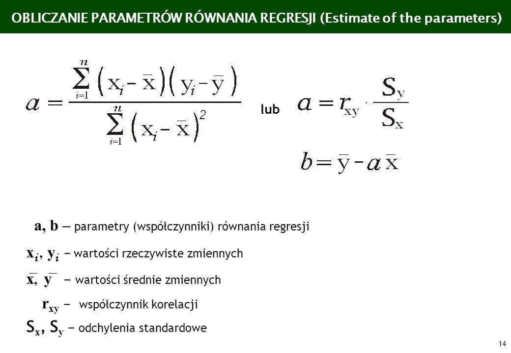 14 OBLICZANIE PARAMETRÓW RÓWNANIA REGRESJI (Estimate of the parameters) a, b – parametry (współczynniki) równania regresji x i, y i – wartości rzeczyw