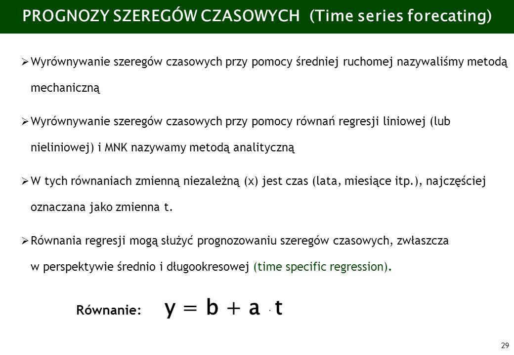 29 PROGNOZY SZEREGÓW CZASOWYCH (Time series forecating) Wyrównywanie szeregów czasowych przy pomocy średniej ruchomej nazywaliśmy metodą mechaniczną W