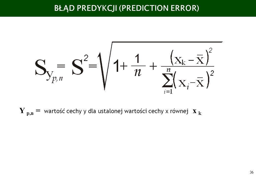36 BŁĄD PREDYKCJI (PREDICTION ERROR) Y p,n = wartość cechy y dla ustalonej wartości cechy x równej x k
