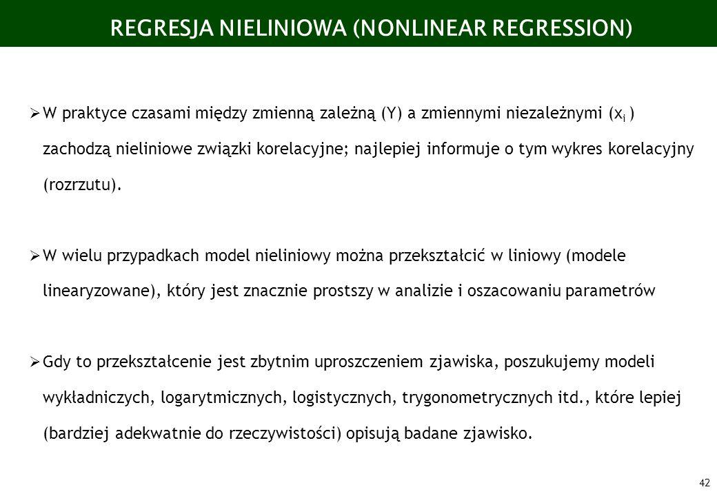 42 REGRESJA NIELINIOWA (NONLINEAR REGRESSION) W praktyce czasami między zmienną zależną (Y) a zmiennymi niezależnymi (x i ) zachodzą nieliniowe związk